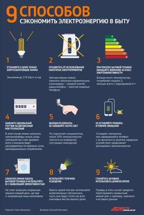 Энергосбережение. практические способы экономии. power coup electric