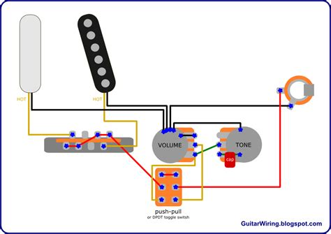 The Guitar Wiring Blog Diagrams Tips Telecaster
