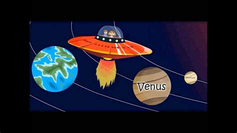 planets solar system  children school education