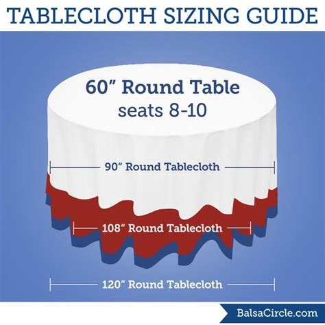 floor length tablecloth for 60 round table best dining room tablecloth 60 round burlap with 5 inch