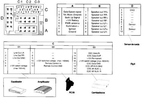Blaupunkt Car Stereo Wiring Diagram blaupunkt car stereo wiring wiring diagram