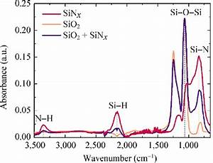 Ftir Spectra Of The Si  Sin X   Si  Sio 2 And Si  Sio 2   Sin