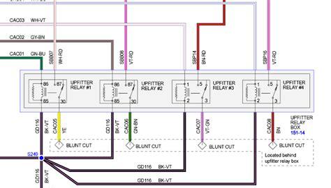 Location Upfitter Switch Wiring