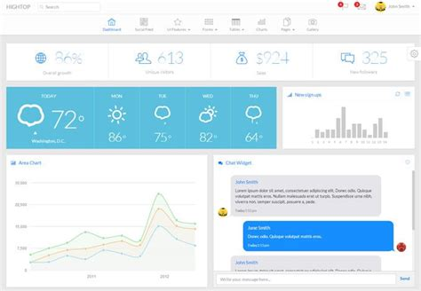 Bootstrap Admin Templates 20 Free Premium Bootstrap Admin Dashboard Templates Envato