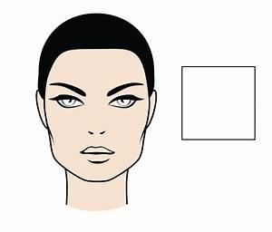 ¿Sabes cuál es tu forma de rostro? Hogarmania