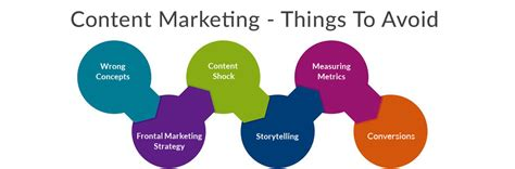 Content Marketing And Wasted Resources 8 Ways It Takes Place