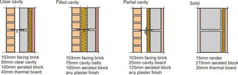 modern cavity walls construction details pinterest