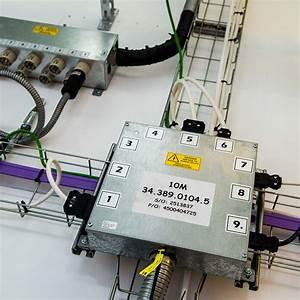 Wieland Modular Wiring Systems