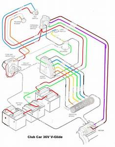Club Car Wiring Diagram 36 Volt 5a247521d8047 And 91 At