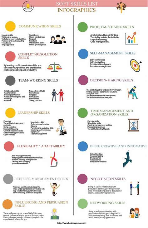 soft skills list infographic list  skills resume