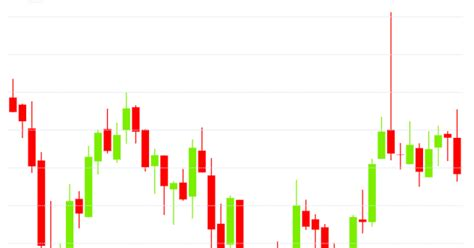Your independent source of microsoft office news, tips and advice since 1996. Analysts Are Gloomy About Bitcoin's Short-Term Price ...