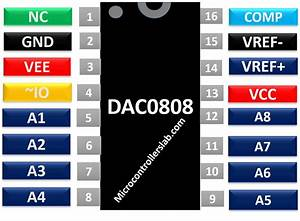 Dac0808 Pinout  Example Circuits  Applications  Datasheet