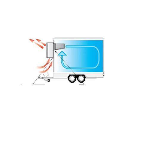 groupe frigorifique pour chambre froide occasion groupe froid monobloc négatif pour container
