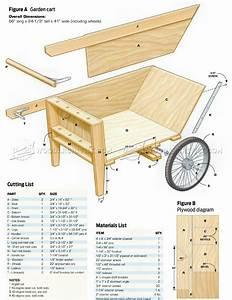 DIY Garden Cart • WoodArchivist