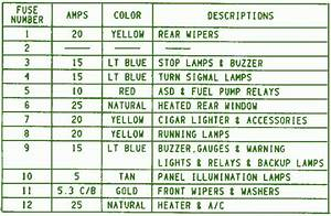 1995 Jeep Wrangler Fuse Box Diagram  U2013 Auto Fuse Box Diagram