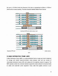 Logical Wiring Diagram Mdf Connectivity To Idf