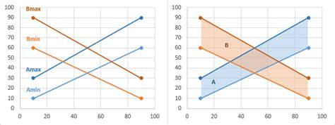 colour  lines  chart   excels
