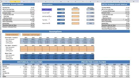 Business valuation excel template costumepartyrun free excel business valuation template cheaphphosting Choice Image