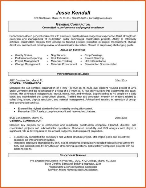 should a resume an objective 28 images should you an
