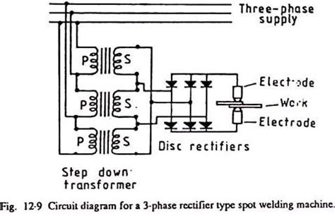 Welding Transformer Wiring Diagram by Equipments Required For Resistance Welding