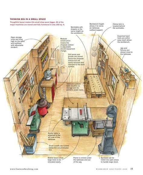 workshop solutions   woodworking tools woodworking shop layout garages woodworking shop