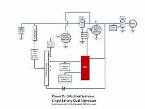 Vpx Power Planning