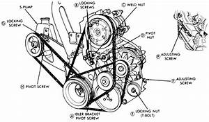 Service Manual  1992 Plymouth Sundance Power Steering Belt