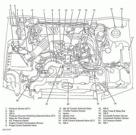 Subaru Impreza Engine Diagram Downloaddescargar