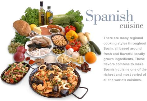 the gallery for gt spaniards food