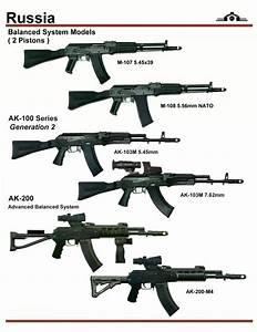 AK-12 Rifle Discussion