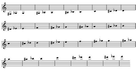 b flat clarinet range trumpet range