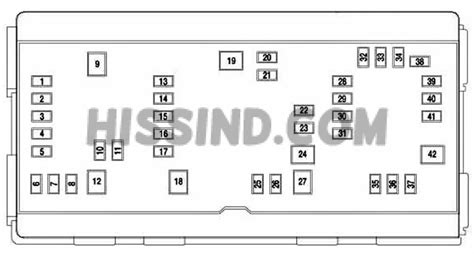 2012 Dodge Ram 1500 Fuse Box Diagram by 2008 Dodge Ram Fuse Box Diagram Location