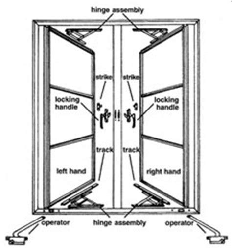 window hardware wielhouwer replacement hardware specialists