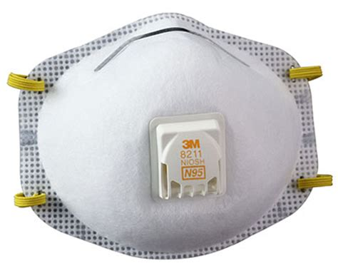 respiratory protection industrybb blog