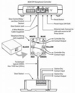 Review  Algo Communications 8028 Sip Door Phone