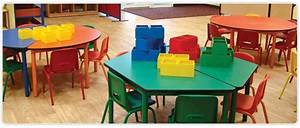 Arrange the classroom furniture and its role in a class ...