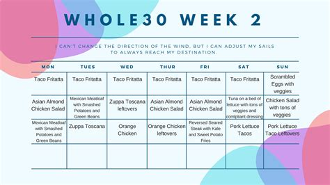 whole30 template easy whole30 meal plan