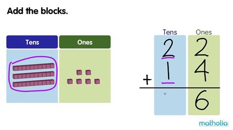 two digit subtraction without regrouping craft