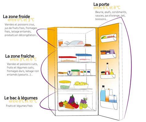pc bureau leclerc comment ranger le frigo 28 images ranger ses aliments