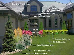 Small Front Yard Landscaping Idea Small Budget Front Yard Landscaping Idea Best Front Yard Landscaping Ideas Pictures