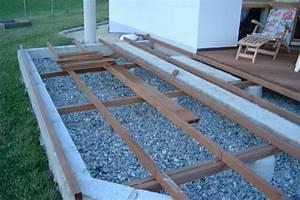 Rigipsdecke Unterkonstruktion Holz : holz unterkonstruktion ~ Frokenaadalensverden.com Haus und Dekorationen