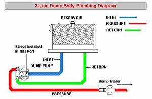 Diagram Dual Line Wet Kit Diagram Full Version Hd Quality Kit Diagram Diagramlewv Lenottidicabiria It