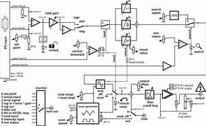 Pid 110  Pid Controller   Toptica Photonics