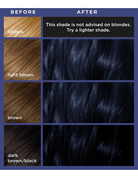 Loreal Colorista Blue Black Permanent Gel Hair Dye L