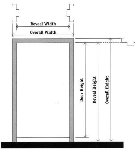 standard door height door height low headroom door lift low headroom door