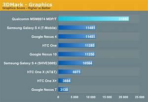 Qualcomm's blazing fast Snapdragon 800 SoC - htxt.africa