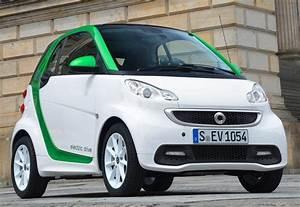 Smart Fortwo 2 : luxury automobiles ~ Medecine-chirurgie-esthetiques.com Avis de Voitures