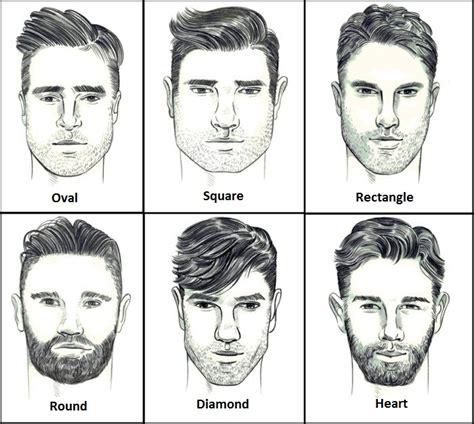 ideas  short haircuts  men