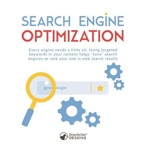 Define Search Engine Optimisation - marketing terms defined seo dowitcher designs