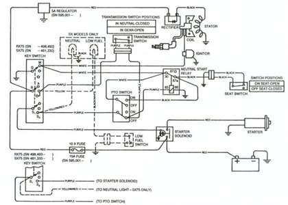 Deere 6400 Fuse Diagram by Deere 6400 Wiring Diagram Wiring Diagram And Fuse